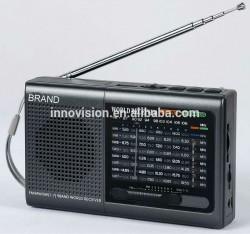 ĐÀI RADIO USB SONY SW-515U ( Trung quốc)