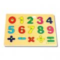Bảng số và dấu Benho YT2043